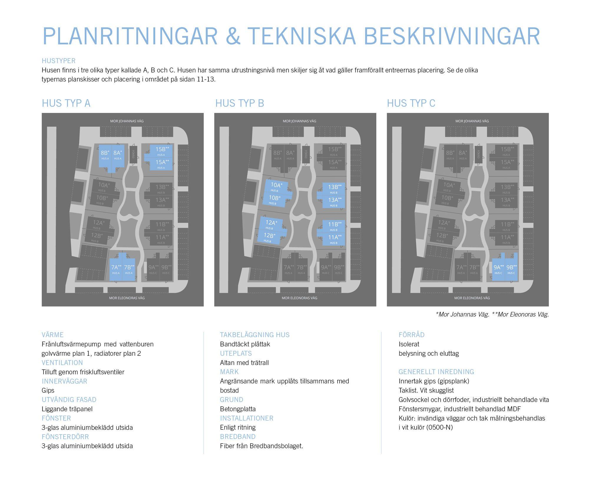 BRF Botanikern planlösning - Kungsbacka